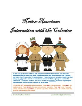 Native American Interaction with the Colonies