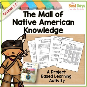 Native American Project:  Florida -Adaptable for Any Tribe or Nation
