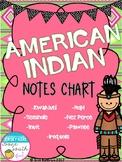 American Indian Notes Chart - Hopi, Inuit, Kwakiutl, Pawnee, Seminole, Nez Perce