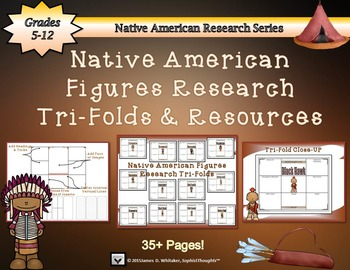 Native American Peoples Research Tri-Folds and Graphic Organizers
