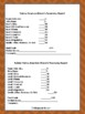 Native American Poster Project Based on Bloom's Taxonomy