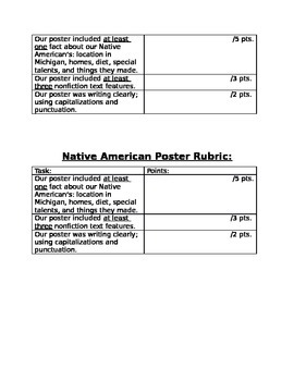 Native American Poster & Rubric!