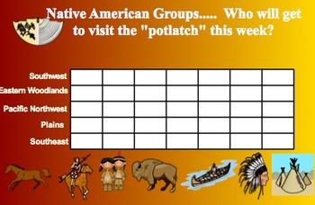 "Native American ""Potlatch"" Race"