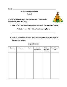 Native American Project with High Interest and Student Engagement