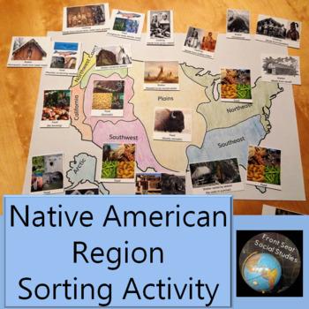 Native American Region Sorting Activity