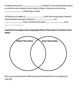Native American Region Unit (Houghton Mifflin SS)