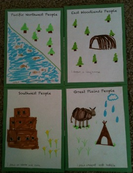 Native American Regions Foldable Project