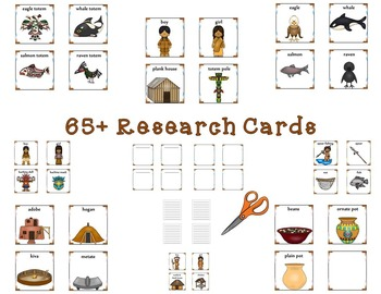 Native American Regions Research Tri-Folds and Graphic Organizers