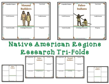 Paleo-Americans and Mound Builders Research Tri-Folds and Graphic Organizers