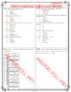 Native American Regions and Climates Diagram & Comprehensi