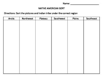 Native American Sort