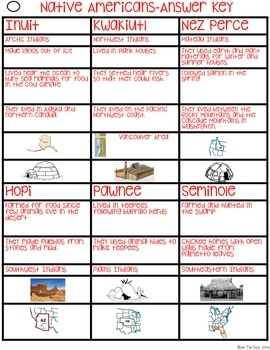 Native American Sort {Differentiated Interactive Notebook Activity}