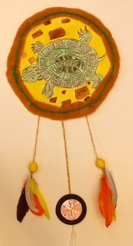 Native American Animal Shields