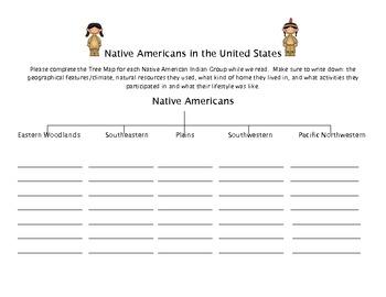 Native American Tree Map