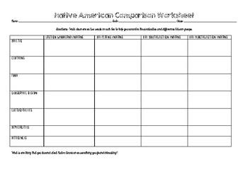 Native American Tribe Comparison Worksheet