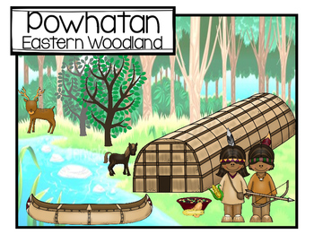 Native American Tribe Poster Freebie - Powhatan Tribe