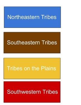 Native American Tribe Sort
