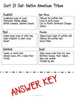 Native American Tribe Vocabulary Sort