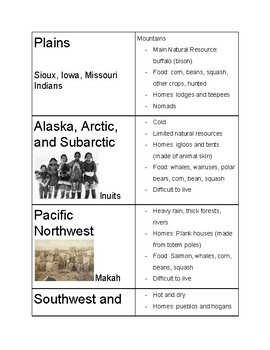 Native American Tribes, Note Cards