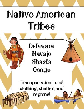 Native American Tribes Posters