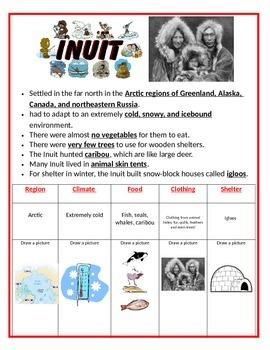 Native American Tribes BUNDLE- 3rd Grade Social Studies