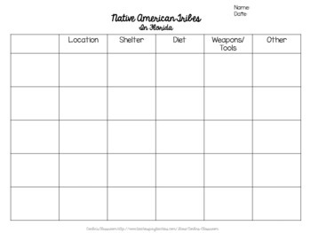 Native American Tribes in Florida Graphic Organizer