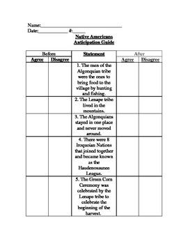 Native American Unit Anticipation Guide