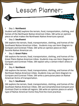Native American Unit with Informational Text-  By JellyJams - No Prep!