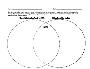 Native American Venn Diagram Compare/Contrast Life of the Child