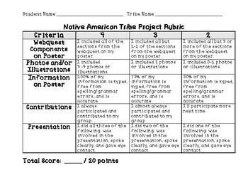 Native American Webquest Final Project Rubric