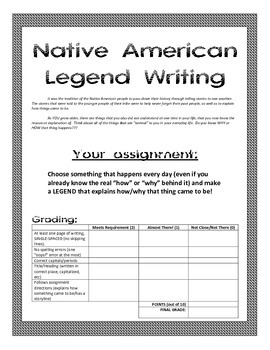 Native American Writing Assignment