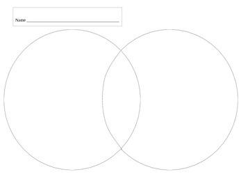 Native American and Pilgrim Venn Diagram