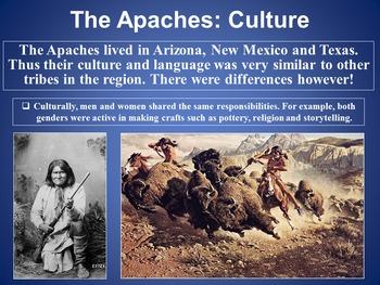 American Indians Unit & Resource Bundle PowerPoint