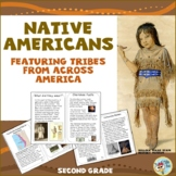 Native Americans, 2nd Grade- Distance Learning