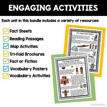 Native Americans Bundle for 8 Tribes: Hopi, Seminole, Nez Perce, Inuit, Iroquois