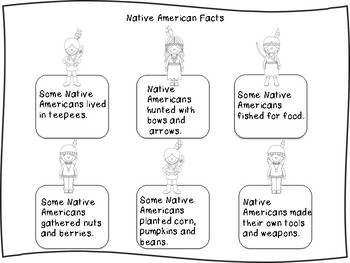Native Americans - A Unit for the Primary Classroom!