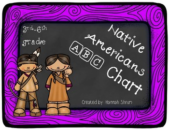 Native Americans ABC Chart Activity