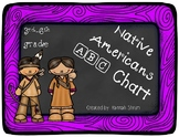 Native Americans ABC Chart Activity