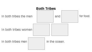 Native Americans: California- 4th Grade Social Studies
