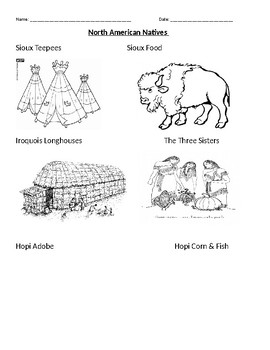 Native Americans Coloring Page