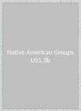 Native Americans Fact Cards