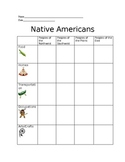 Native Americans Graphic Organizer/Chart