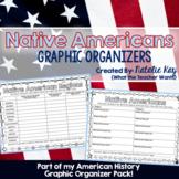 Native Americans Graphic Organizers