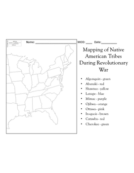 Native Americans In Rev. War
