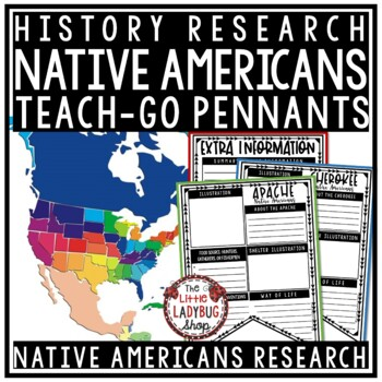 Native Americans Indians Activity Research -Navajo, Apache, Plain Indians, Sioux