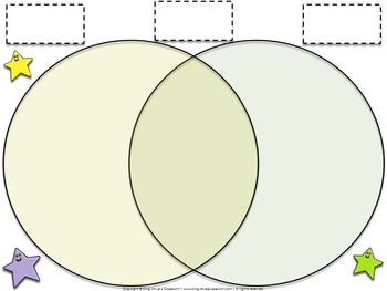 Native Americans: Lakota and Pueblo EK #2 - First Americans Venn Diagram