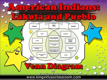 Native Americans: Lakota and Pueblo EK #1 - First Americans Venn Diagram