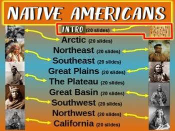 Native Americans (PART 1: INTRO) visual, textual, engaging