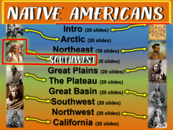 Native Americans (PART 4: SOUTHEAST) visual, textual, enga