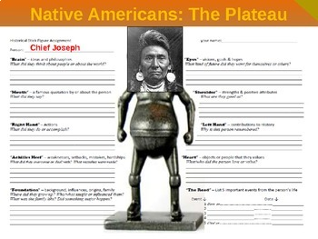 Native Americans (PART 6: THE PLATEAU) visual, textual, engaging 200-slide PPT